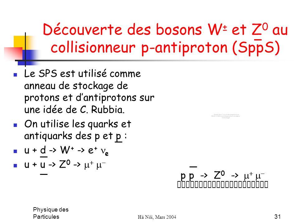 Découverte des bosons W± et Z0 au collisionneur p-antiproton (SppS)