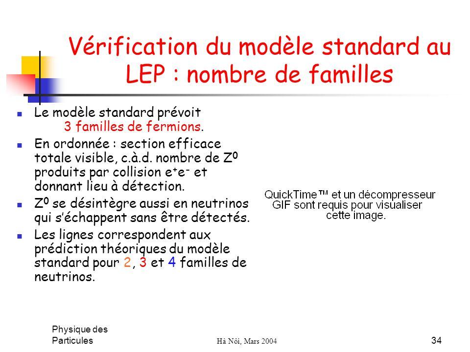 Vérification du modèle standard au LEP : nombre de familles