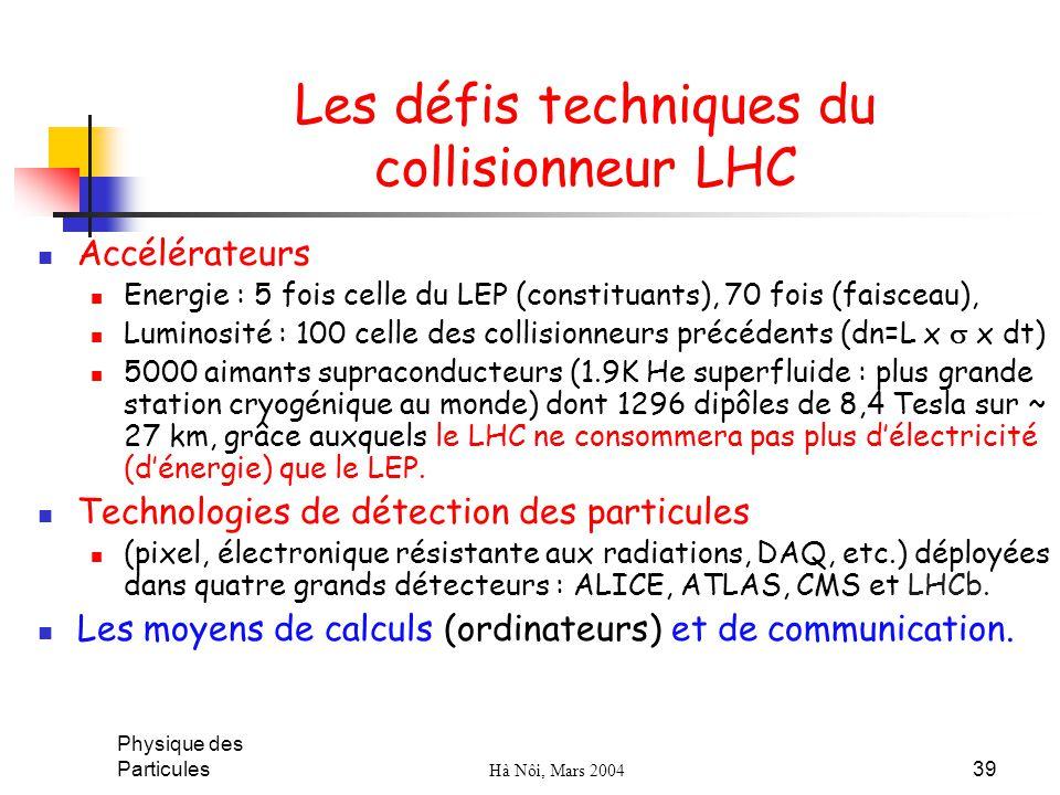 Les défis techniques du collisionneur LHC