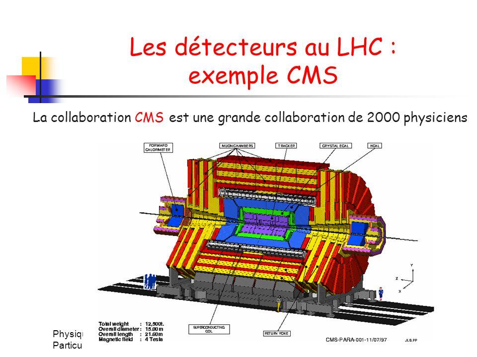 Les détecteurs au LHC : exemple CMS