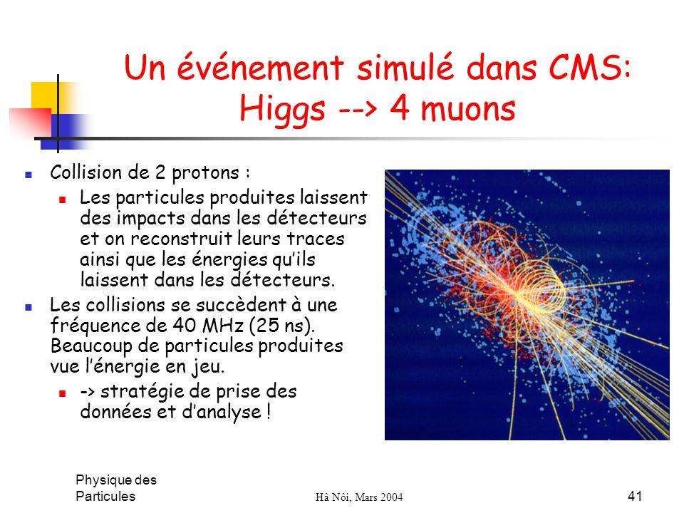 Un événement simulé dans CMS: Higgs --> 4 muons