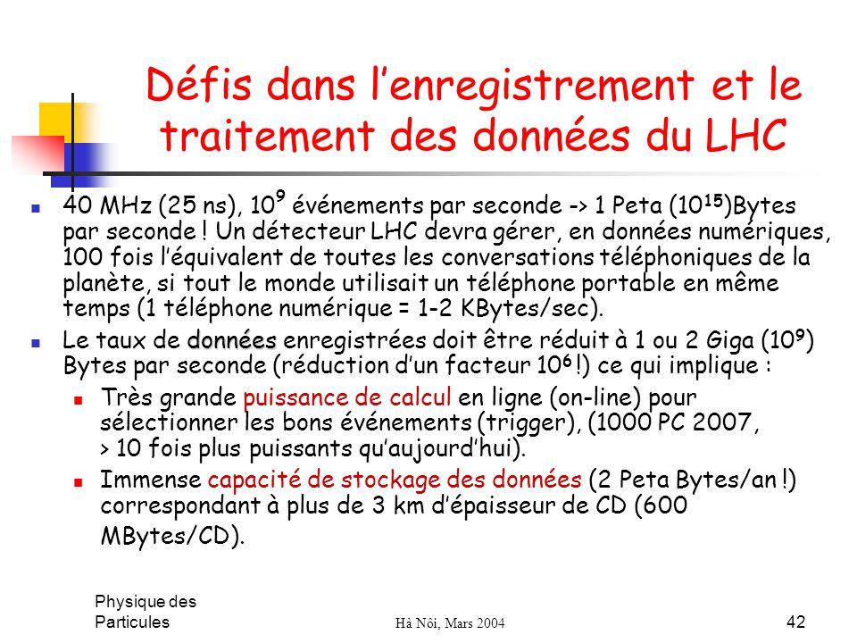 Défis dans l'enregistrement et le traitement des données du LHC