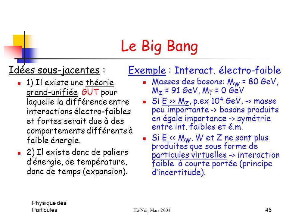 Le Big Bang Idées sous-jacentes : Exemple : Interact. électro-faible