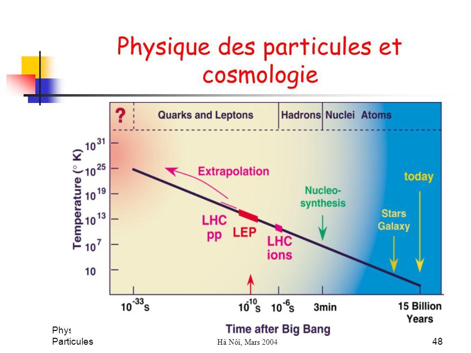 Physique des particules et cosmologie