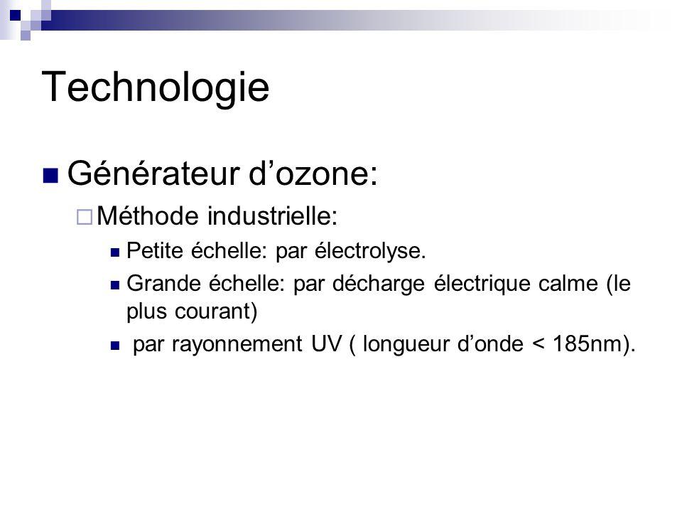 Technologie Générateur d'ozone: Méthode industrielle: