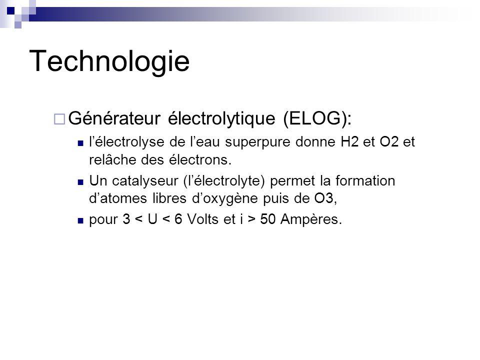 Technologie Générateur électrolytique (ELOG):