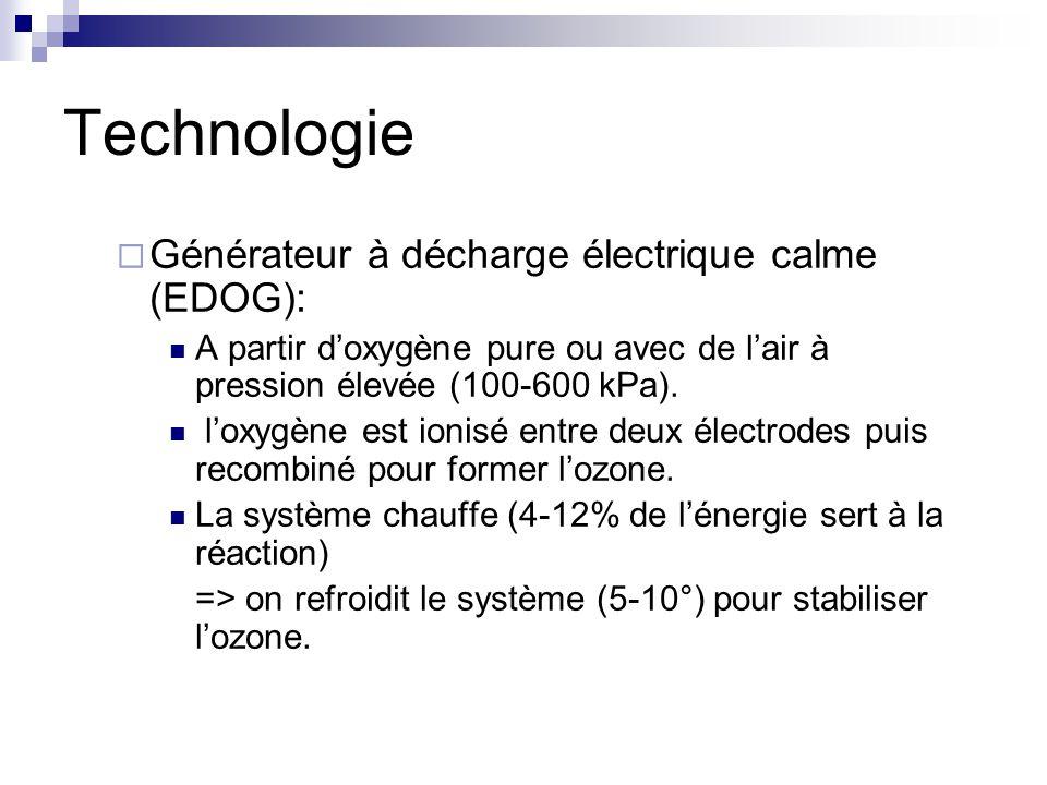 Technologie Générateur à décharge électrique calme (EDOG):