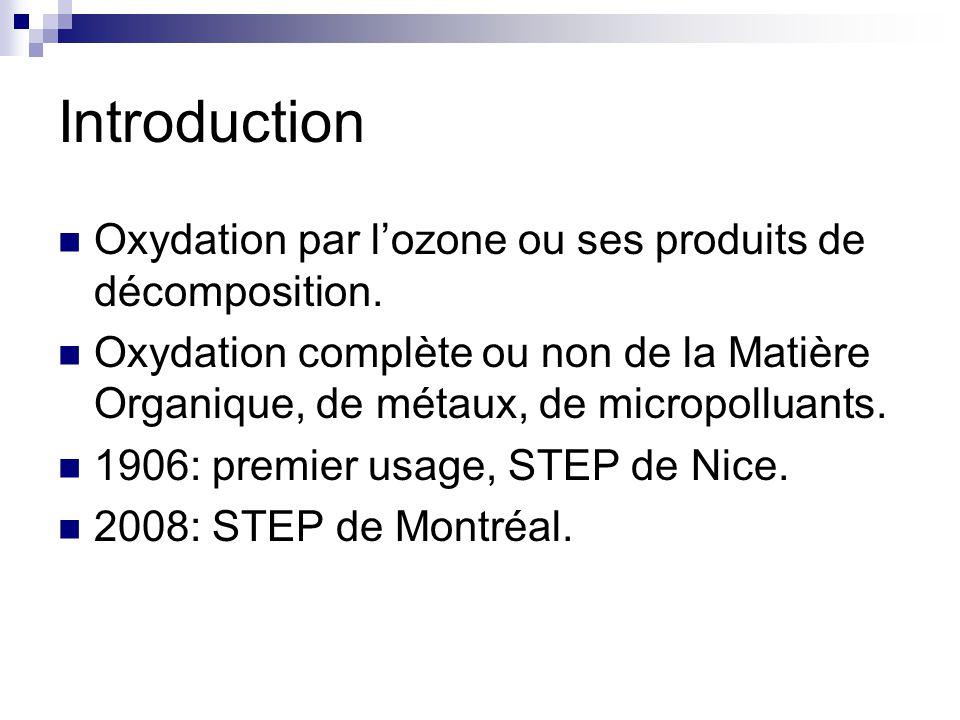 Introduction Oxydation par l'ozone ou ses produits de décomposition.