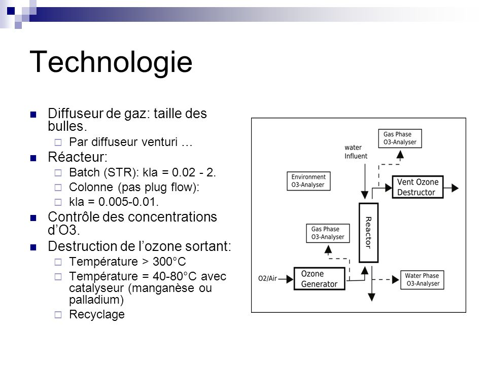 Technologie Diffuseur de gaz: taille des bulles. Réacteur: