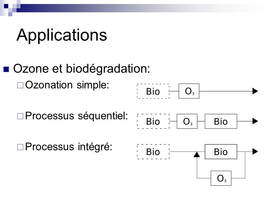 Applications Ozone et biodégradation: Ozonation simple:
