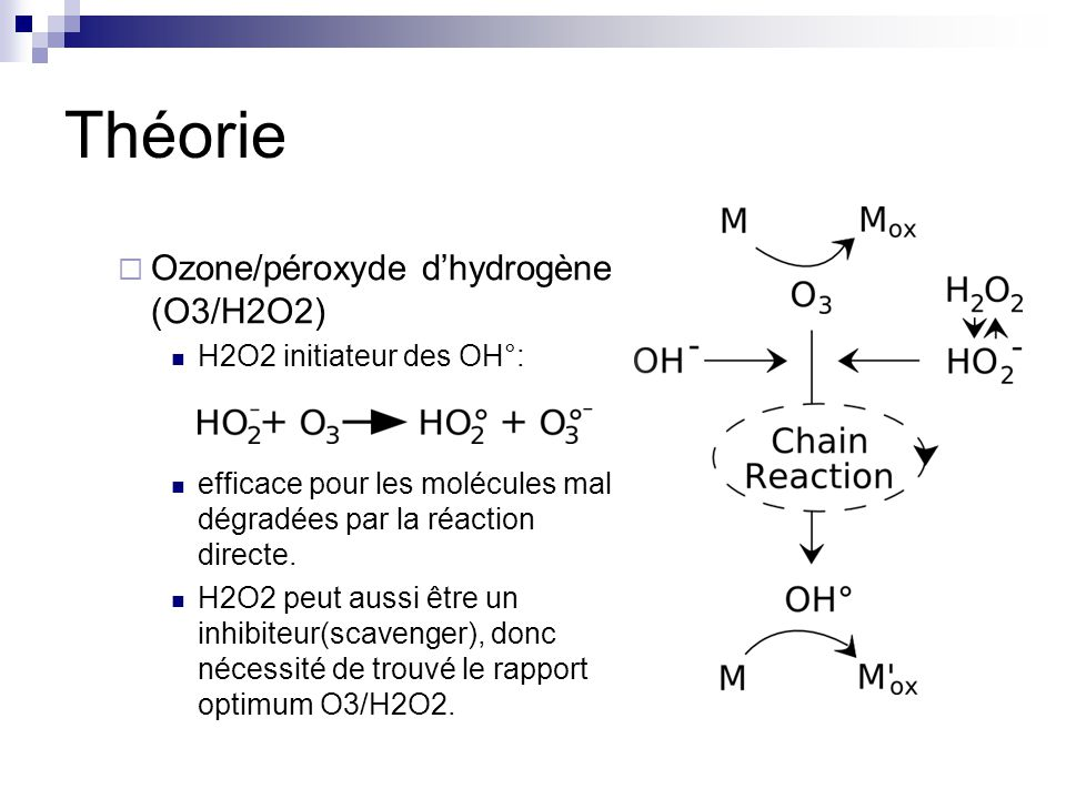 Théorie Ozone/péroxyde d'hydrogène (O3/H2O2) H2O2 initiateur des OH°: