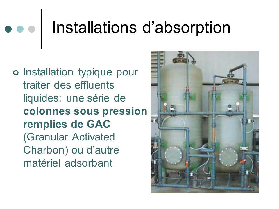 Installations d'absorption