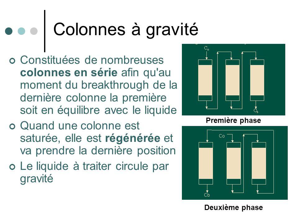 Colonnes à gravité