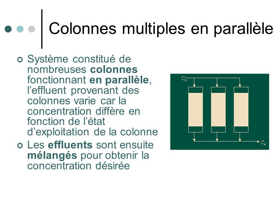 Colonnes multiples en parallèle