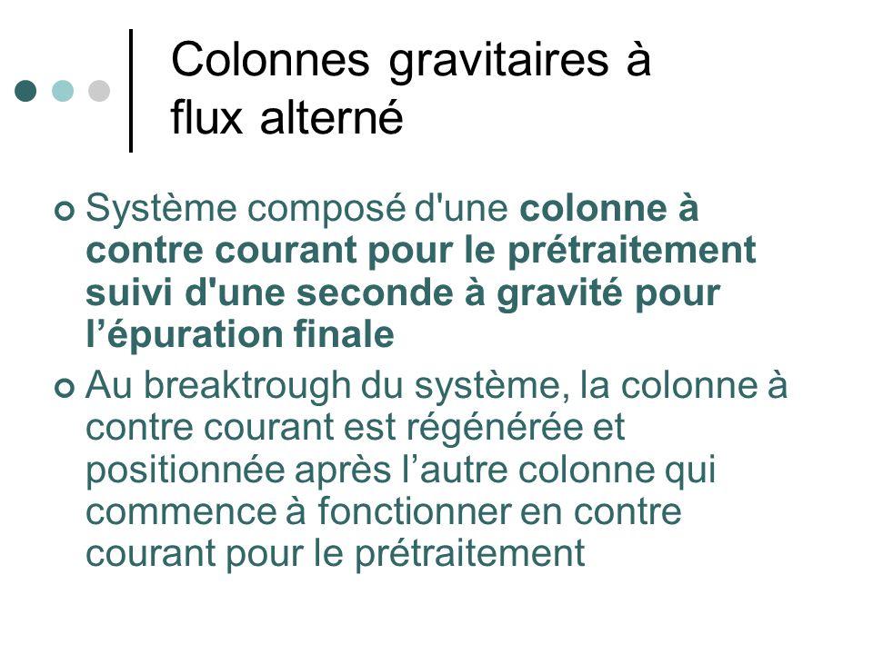 Colonnes gravitaires à flux alterné