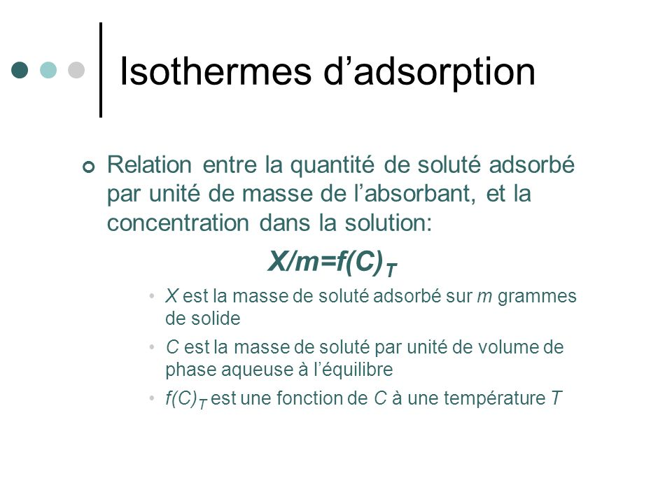 Isothermes d'adsorption
