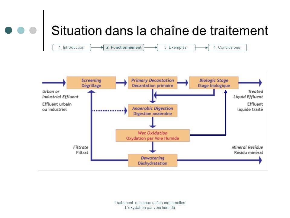 Situation dans la chaîne de traitement