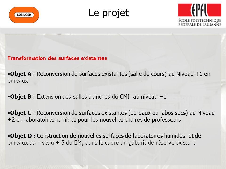 Le projet Transformation des surfaces existantes. Objet A : Reconversion de surfaces existantes (salle de cours) au Niveau +1 en bureaux.