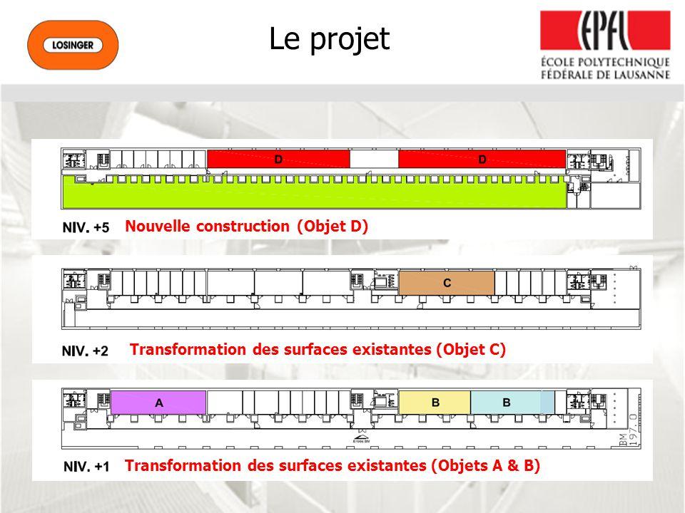 Le projet Nouvelle construction (Objet D)