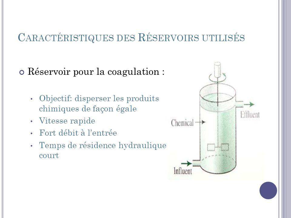 Caractéristiques des Réservoirs utilisés