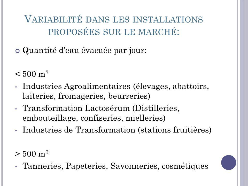 Variabilité dans les installations proposées sur le marché: