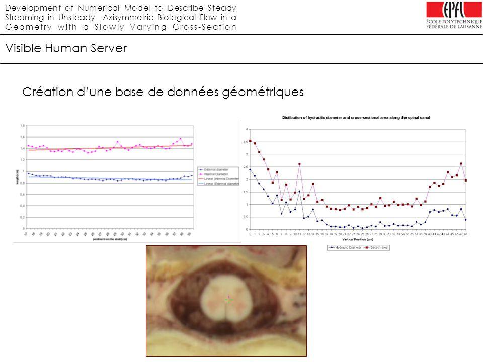 Création d'une base de données géométriques