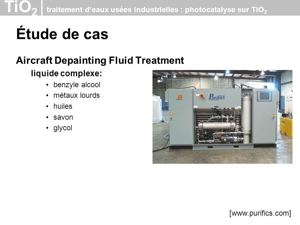 Étude de cas Aircraft Depainting Fluid Treatment liquide complexe: