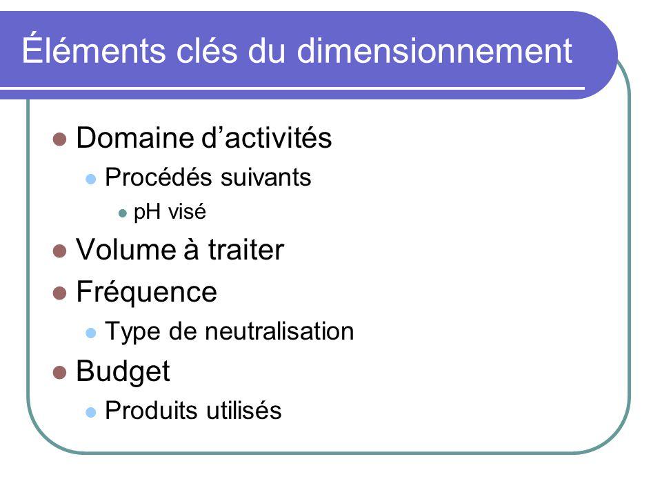 Éléments clés du dimensionnement