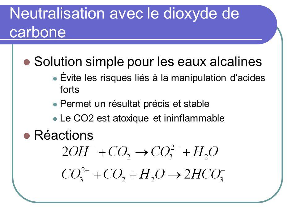 Neutralisation avec le dioxyde de carbone