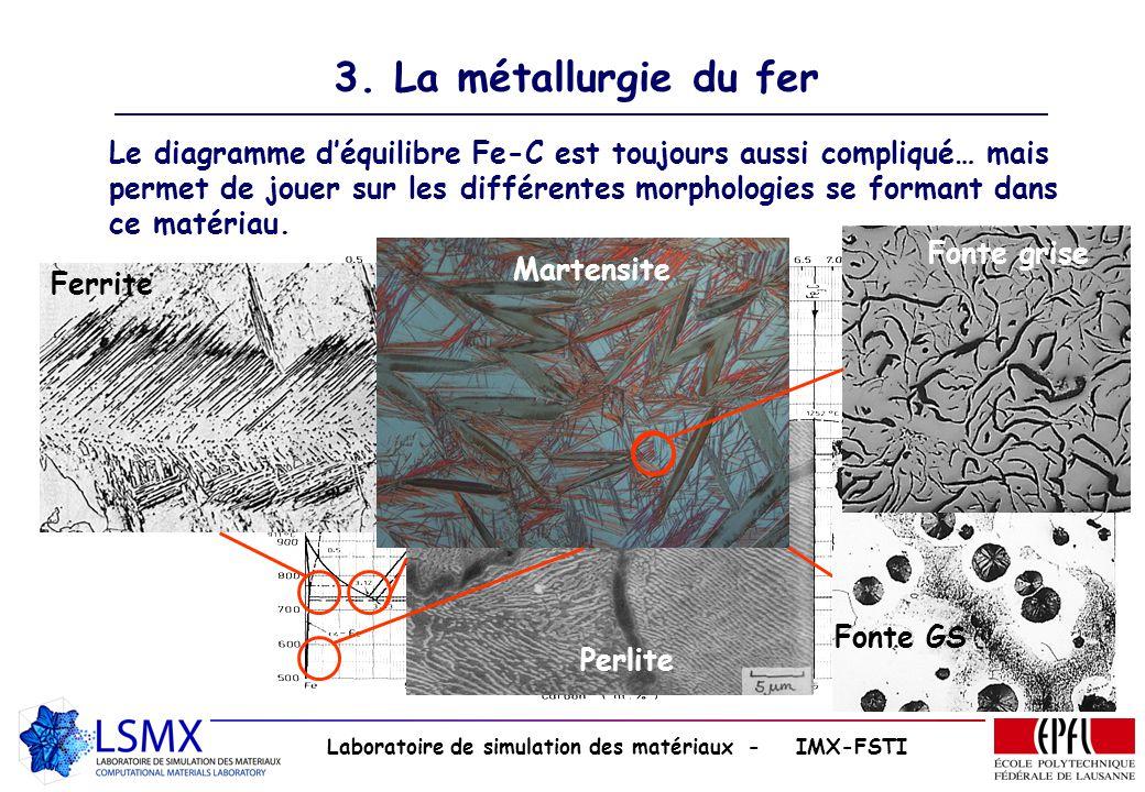 3. La métallurgie du fer