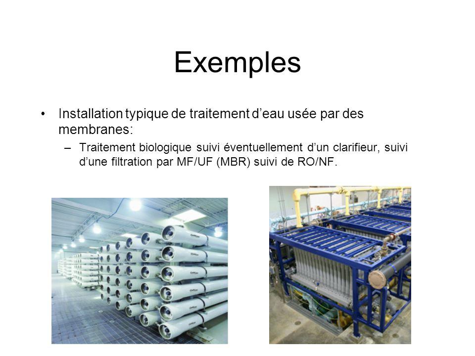 Exemples Installation typique de traitement d'eau usée par des membranes: