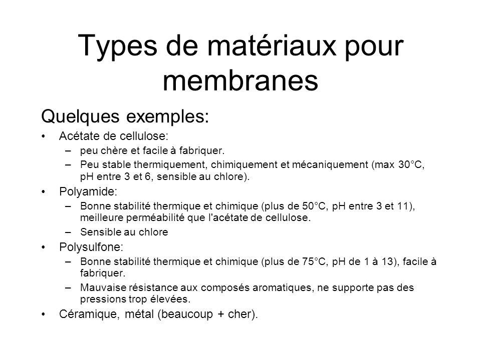 Types de matériaux pour membranes