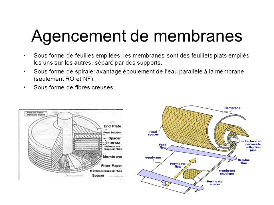 Agencement de membranes