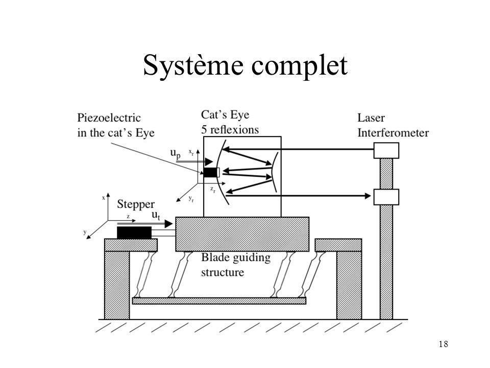 Système complet