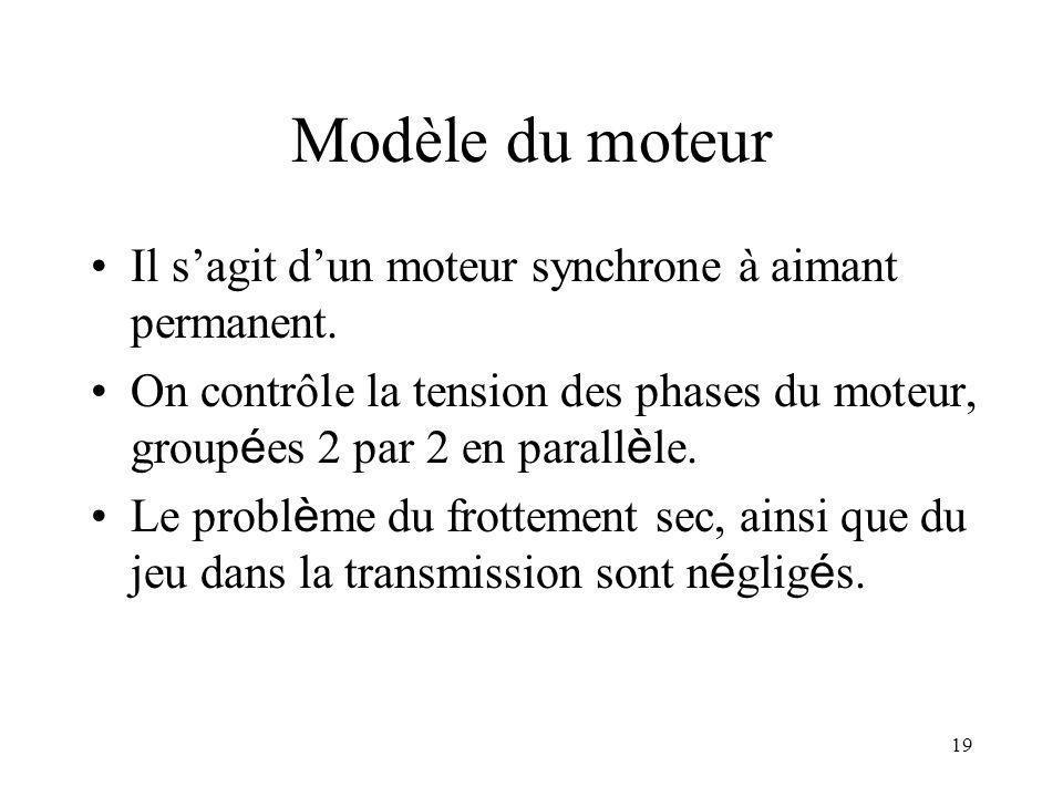 Modèle du moteur Il s'agit d'un moteur synchrone à aimant permanent.
