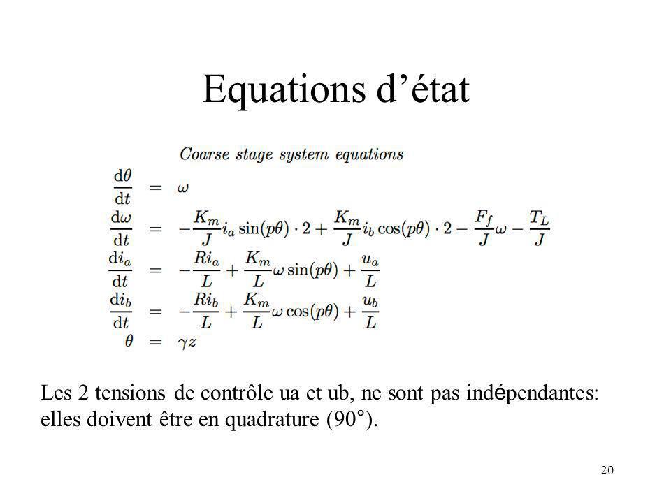 Equations d'état Les 2 tensions de contrôle ua et ub, ne sont pas indépendantes: elles doivent être en quadrature (90°).