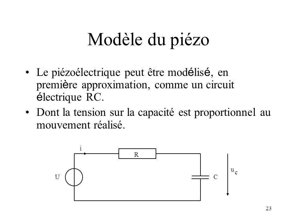 Modèle du piézo Le piézoélectrique peut être modélisé, en première approximation, comme un circuit électrique RC.