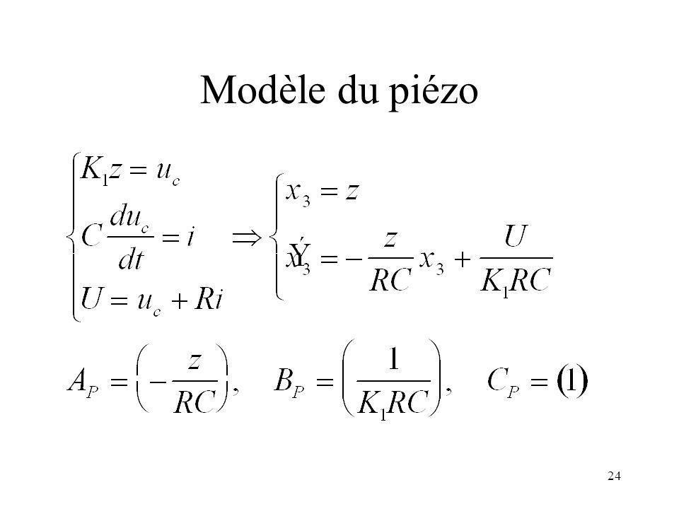 Modèle du piézo