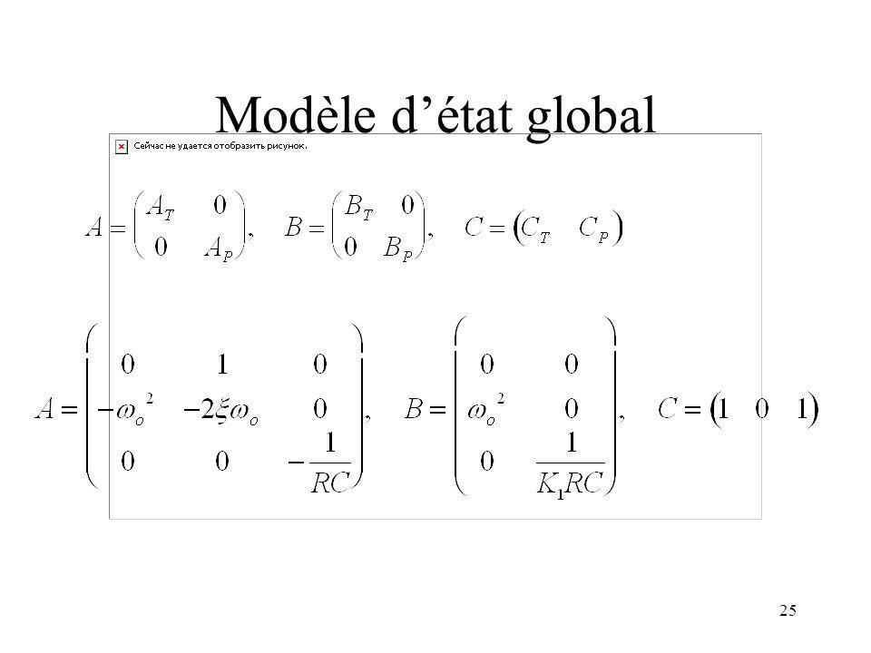 Modèle d'état global
