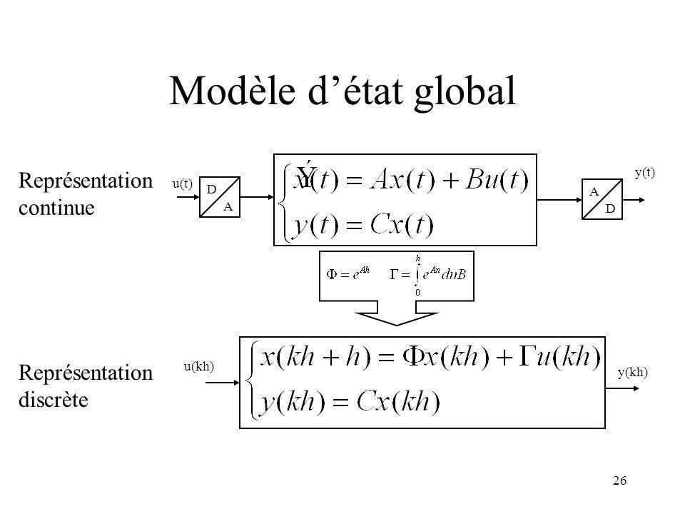 Modèle d'état global Représentation continue Représentation discrète