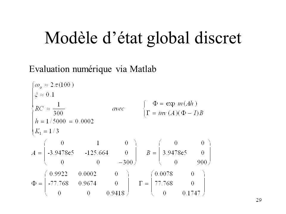 Modèle d'état global discret