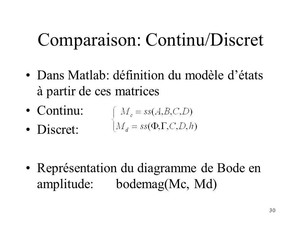 Comparaison: Continu/Discret