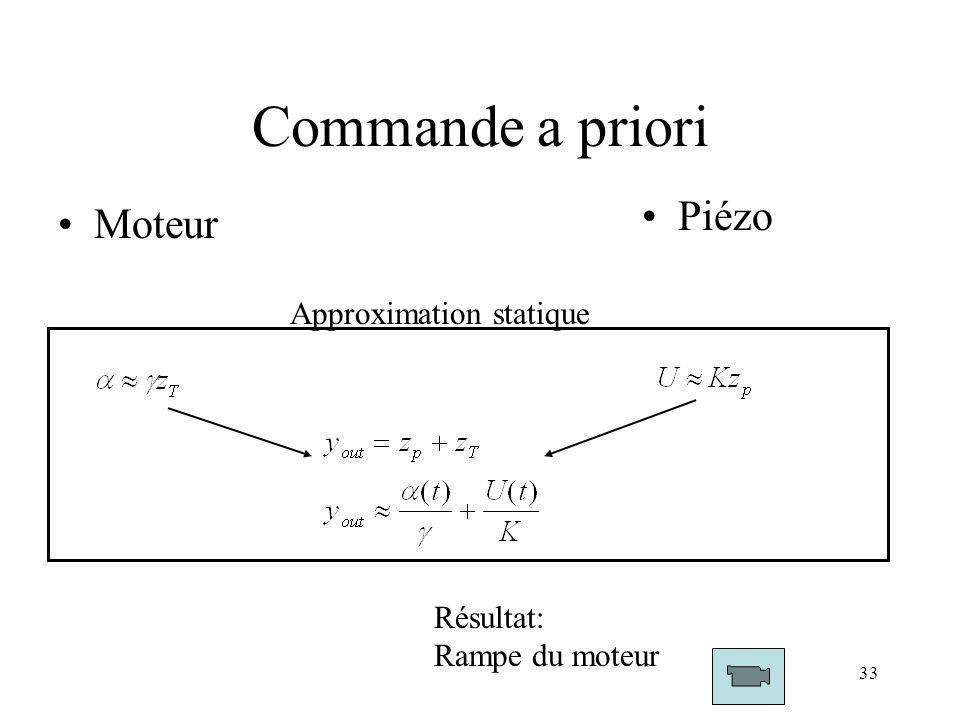 Commande a priori Piézo Moteur Approximation statique Résultat: