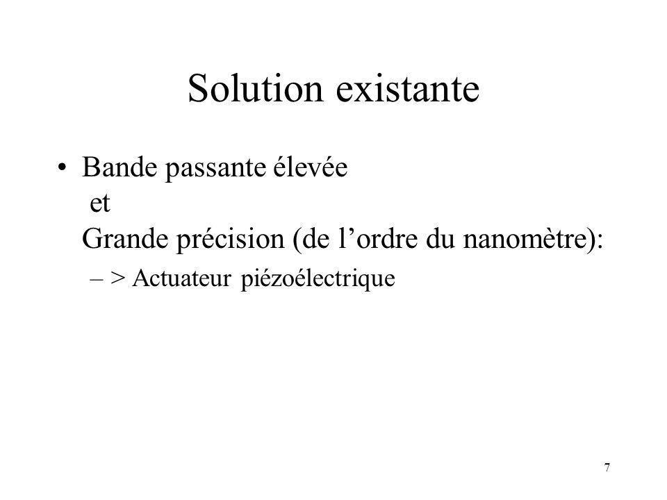 Solution existante Bande passante élevée et Grande précision (de l'ordre du nanomètre): > Actuateur piézoélectrique.