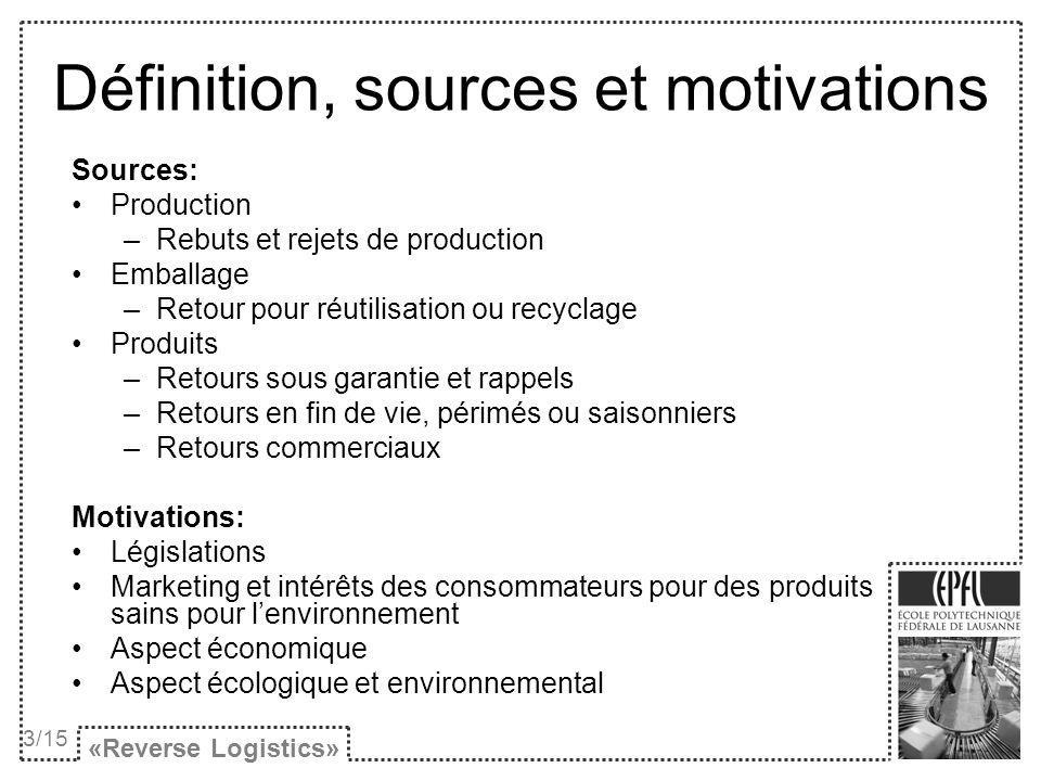 Définition, sources et motivations