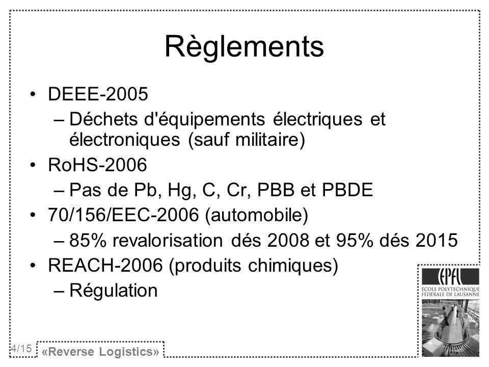 «Reverse Logistics» Règlements. DEEE-2005. Déchets d équipements électriques et électroniques (sauf militaire)