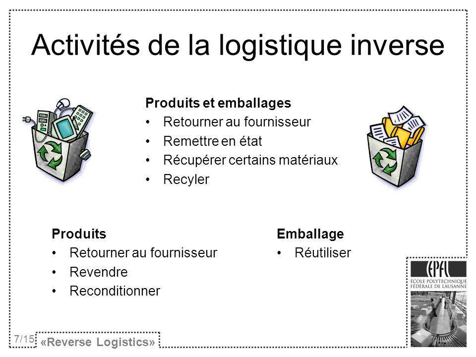 Activités de la logistique inverse