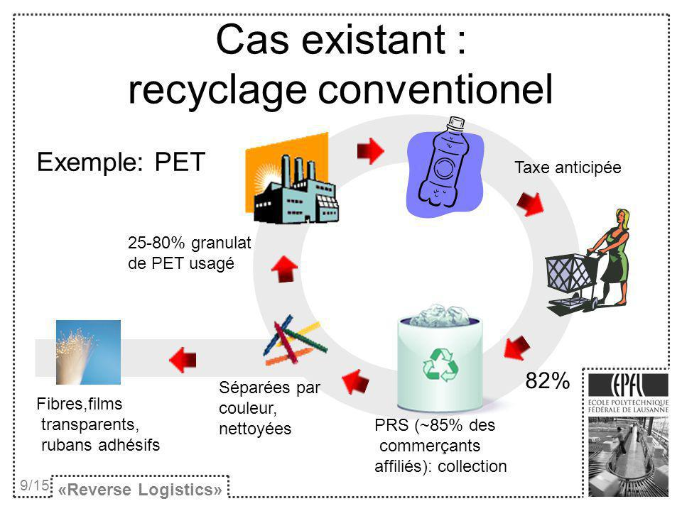 Cas existant : recyclage conventionel