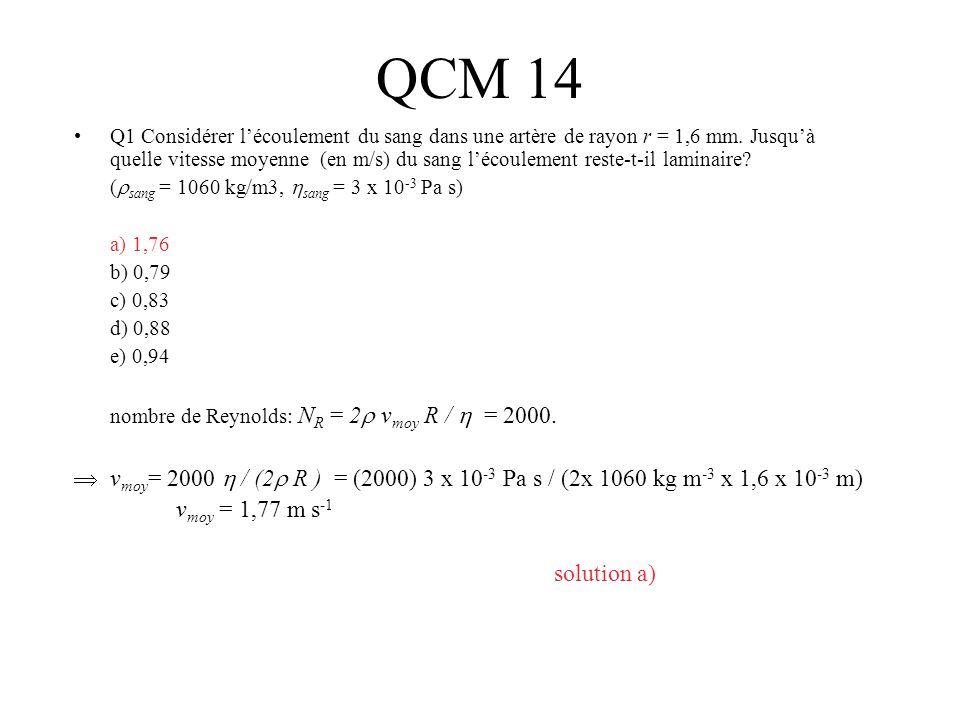 QCM 14
