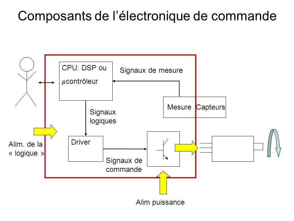 Composants de l'électronique de commande